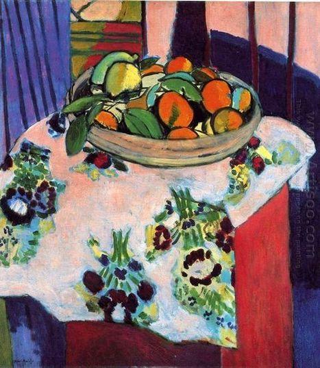 Cesta Con Naranjas 1913 - Pintura al óleo | famous paintings gallery | Scoop.it