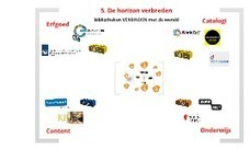 VERBINDEN by Enno Meijers on Prezi | Bibliotheek 2.0 | De Informatieprofessional | Scoop.it