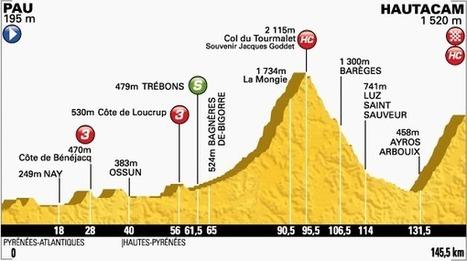 Pau Hautacam tour de france 2014   vue sur les Pyrenees   Scoop.it