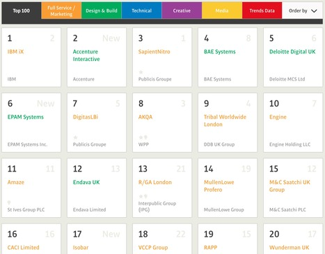 Top 100 Digital Agencies in UK via @Econsultancy   Digital Transformation of Businesses   Scoop.it