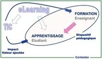 Impact des TIC sur la qualité des apprentissages et le développement professionnel | Formation et culture numérique - Thot Cursus | Education et numérique | Culture numérique à l'école | Scoop.it