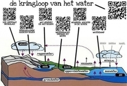 Martijn de Winter » QR-codes | foreign and second language teaching | Scoop.it