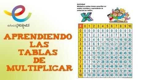 Tablas de multiplicar del 1 al 10. Método de aprendizaje | Matemáticas para alumnado con dificultades de aprendizaje | Scoop.it