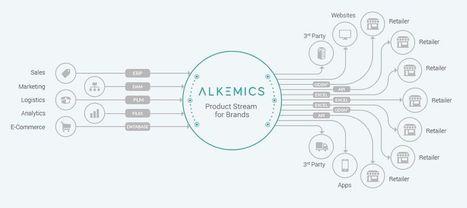 Alkemics, le Meetic de la distribution, lève 20millions d'euros | Retail & Logistique | Scoop.it