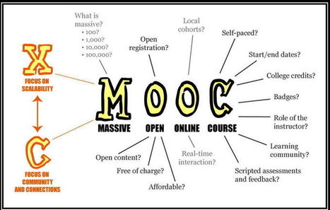 12 Reasons Why MOOCs Will Change the World | Social Learning Blog | LMS Formagri | Scoop.it