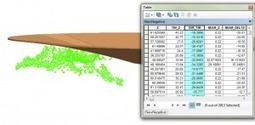 Recommended Workflow for 3D Analysis | Support Services Blog | geoinformação | Scoop.it