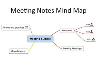 The novice guide to taking meeting notes with mind maps | Stretching our comfort zone | Scoop.it