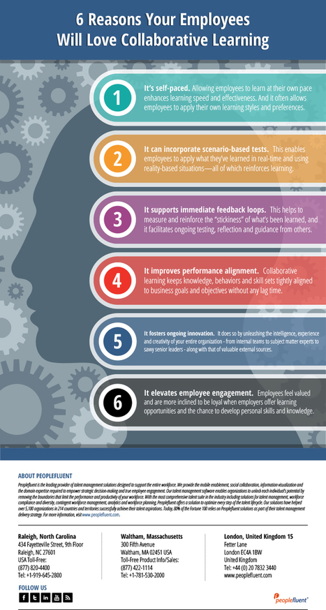 6 Reasons Your Employees will Love Collaborative Learning Infographic - e-Learning Infographics | Creating a Digital Tech Community | Scoop.it