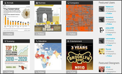 """Visual.ly repositions as """"social network for infographics""""   Social Media and Journalists   Scoop.it"""
