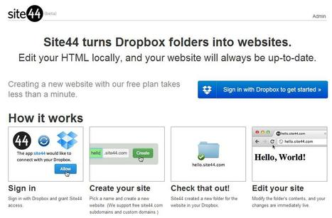 Création de mini sites Web à partir de sa DropBox | Entrepreneurs du Web | Scoop.it