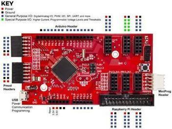 RPiSoC: PSoC-Based Board Boosts Raspberry Pi's Capabilities - EE Times | Raspberry Pi | Scoop.it