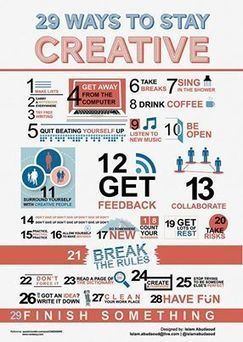 29 ways to stay creative - we can help... - Blueprint Interiors - Office Design and Refurbishment Specialists | Facebook | Social Media, Communications and Creativity | Scoop.it