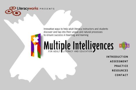 Multiple Intelligences | herramientas y recursos docentes | Scoop.it
