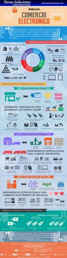 Guía para Comercio Electrónico #infografia #infographic #ecomerce | Comercio Electronico - E-Comerce | Scoop.it