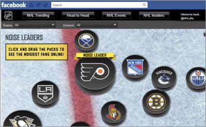 MediaPost Publications Twitter Hockey Buzz Feeds NHL's Heat Map 10/12/2011 | Psychology of Consumer Behaviour | Scoop.it