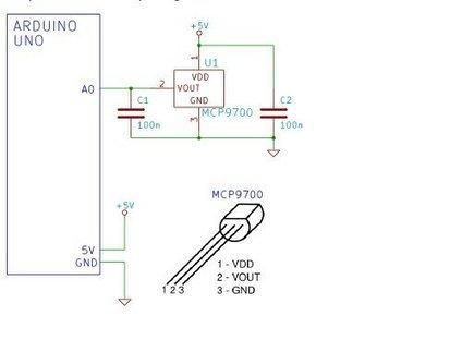 Arduino Serial Thermometer - | Arduino, Netduino, Rasperry Pi! | Scoop.it