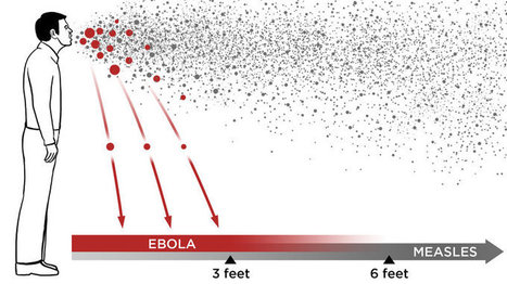 Ebola In The Air: What Science Says About How The Virus Spreads | Amazing Science | Scoop.it