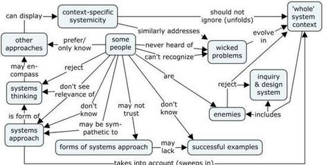 Some problems with the systems approach | Complexity & Systems | Scoop.it