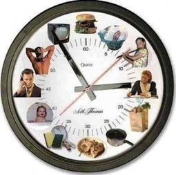 Why Time Management Is Impossible | A Conscious Approach to Time Management | Scoop.it
