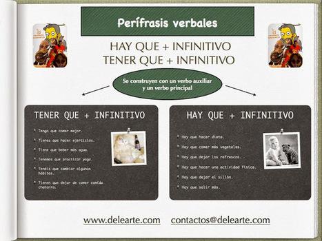 Aprender español con Delearte: Videos para aprender español: Perífrasis verbales de infinitivo (S03E04) | ele | Scoop.it