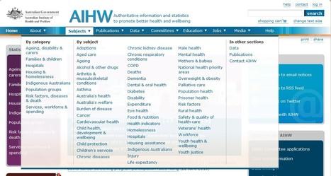 Child health, development and wellbeing publications (AIHW) | HPS202 Deakin University | Scoop.it