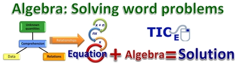 Matemáticas con Tecnología: Problems Solving in 4 easy steps.   Mathematics learning   Scoop.it