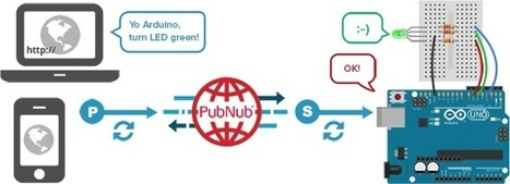 Get Started with Johnny Five, Node and PubNub | PubNub | Open Source Hardware News | Scoop.it