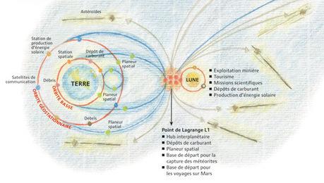 Les ambitions de Pékin bousculent la donne spatiale et nucléaire, par Olivier Zajec (Le Monde diplomatique)   Géopolitique, jeux de puissance   Scoop.it