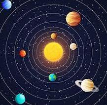 Astrology science offers career predictions for great job | Indian astrology | Scoop.it