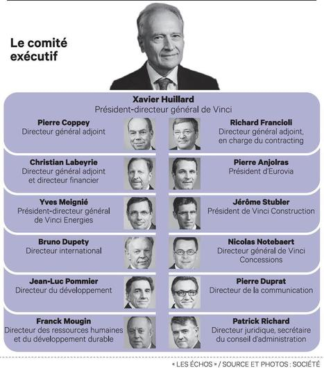 Vinci: nouvel axe au comex | Construction l'Information | Scoop.it