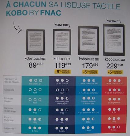 Kobo/ Fnac : une gamme à 4 pour la fin 2016 | Digital bibliothèques | Scoop.it