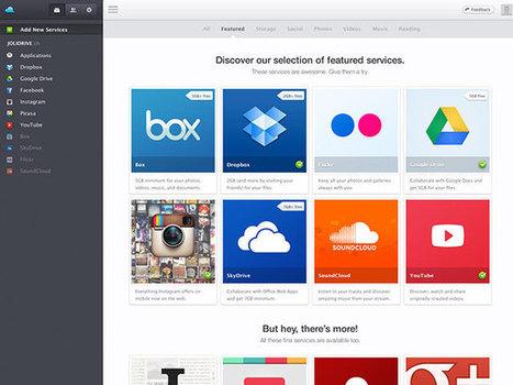 Jolidrive, tous vos fichiers au même endroit | La tête dans le Cloud | Scoop.it