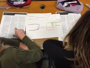 Les règles d'un genre littéraire avec une carte mentale | Classemapping | Scoop.it