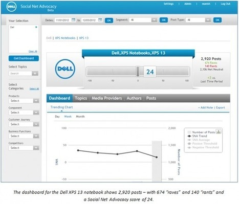 Social Net Advocacy: How Dell weaves social data into business processes   Holtz Communications + Technology   Public Relations & Social Media Insight   Scoop.it