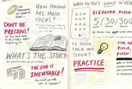 Why We Sketch | SKETCHNOTING | Scoop.it