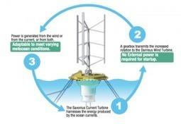 Éolienne offshore lestée par une hydrolienne. | Veille_énergie éolienne | Scoop.it