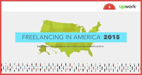 Freelancing in America 2015 Report | 21st_Century Good: Social and Content | Scoop.it