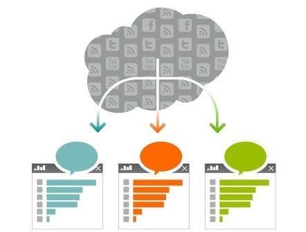 [Netvibes Premium] Nouvelle catégorisation automatique : votre contenu s'organise tout seul | MISCELLANEOUS | Scoop.it