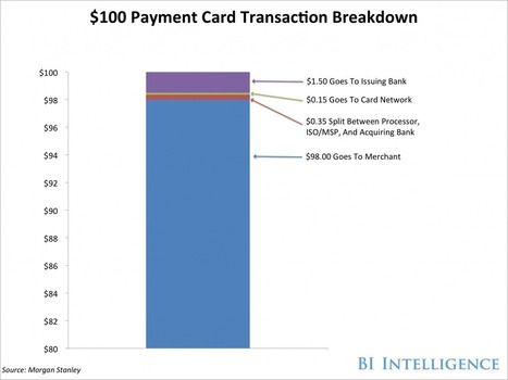 Emerging Payment Technologies Will Create New Winners And Losers In The Giant Credit Card Industry | Competitive Edge | Scoop.it