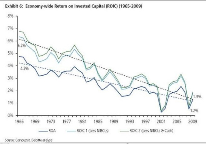 What Stiglitz Misses On Inequality: The Responsibility Of Economists - Forbes | real utopias | Scoop.it