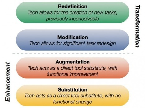 The Tale of Two iPad Programs | The Thinking Stick | Better teaching, more learning | Scoop.it