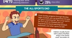 What TV Viewing Style Do You Have | INFOGRAPHICS | Scoop.it