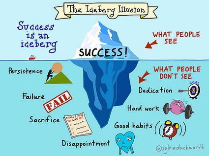 The Iceberg Illusion | INTRODUCTION TO THE SOCIAL SCIENCES DIGITAL TEXTBOOK(PSYCHOLOGY-ECONOMICS-SOCIOLOGY):MIKE BUSARELLO | Scoop.it