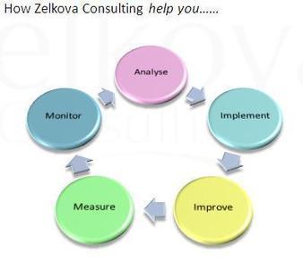 Zelkova Consulting: Business Improvement & Development     Zelkova Consulting   Scoop.it