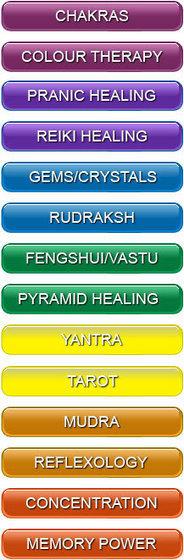 Chakras: Supra Powers | Yoga and Veda | Scoop.it