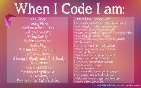 When I Code I am: viaNicole Kaufman @teach_msK @AlexHutchison   Techy Tips   Scoop.it
