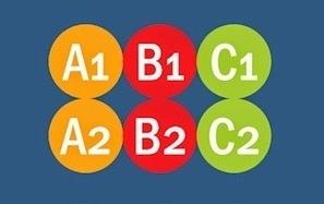 COLOCATE: ¿Qué colocaciones debemos enseñar en cada nivel? | Evaluación en segundas lenguas | Scoop.it
