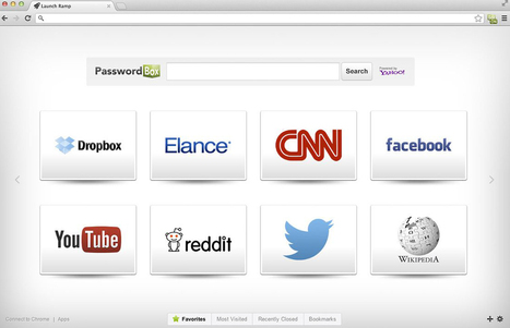 Keep all of your log-ins secure with PasswordBox | Life @ Work | Scoop.it