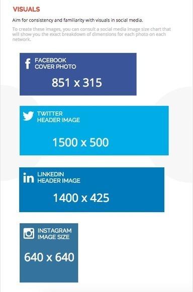 How to Create a Social-Media Marketing Plan From Scratch (Infographic) | I nodi della rete | Scoop.it