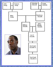 The African-Native American Genealogy Blog: The Chickasaw Freedman History of Don Cheadle | African American Genealogy | Scoop.it